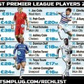 Which are the richest premier league player