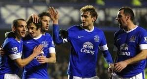 Everton BBC Motd Video highlights
