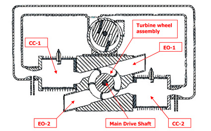 line1 Turbine Engine: a Different, 30% More Efficient Way to Move Trucks