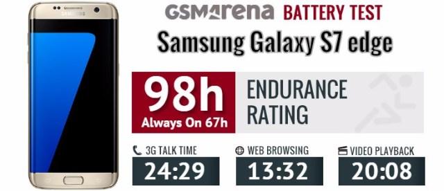 bateria Galaxy S7 Edge