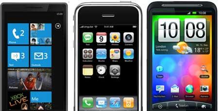 Lealdade Dos Smartphones