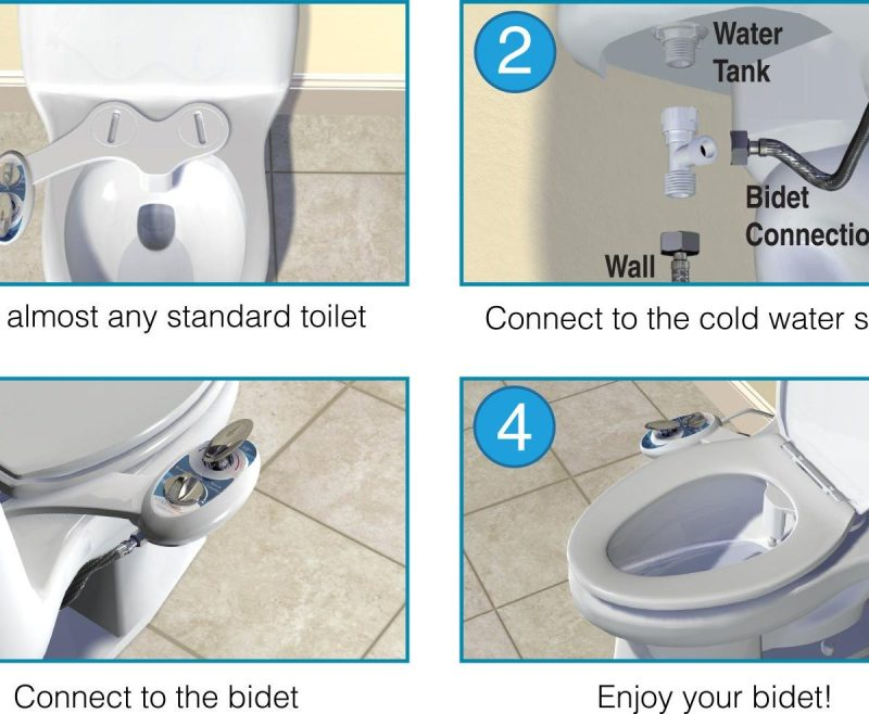 Large Of Luxe Bidet Neo 320