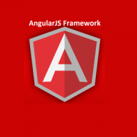 Understanding Partials In AngularJS