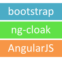 AngularJS ngCloak Example