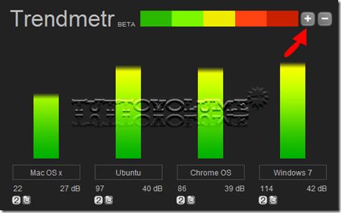 trendmetr_OS