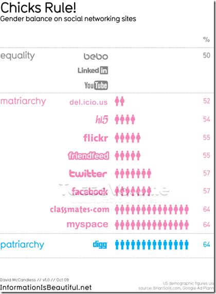 male_female_ratio