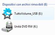 Chiavette USB Personalizzata