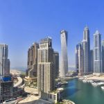 Top Travel Destinations in UAE