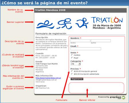 Ejemplo de formulario de eventioz