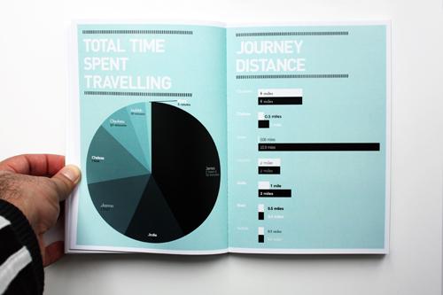 catalog-design-17