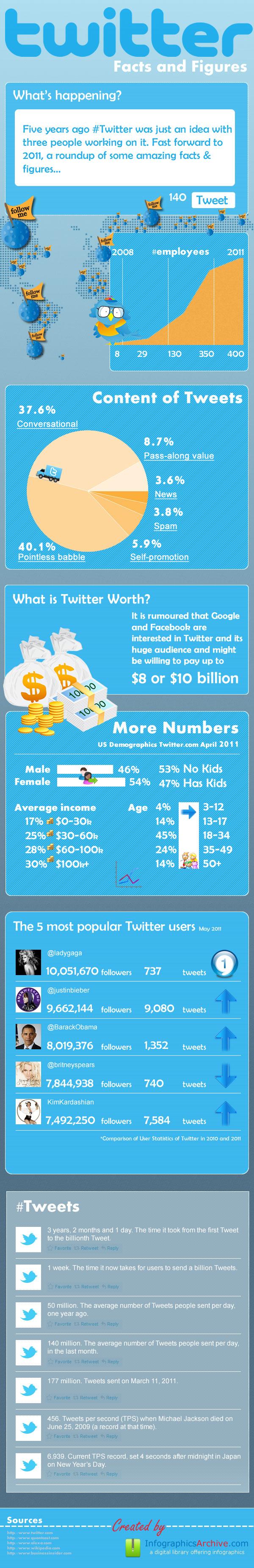infographic-on-social-media-16