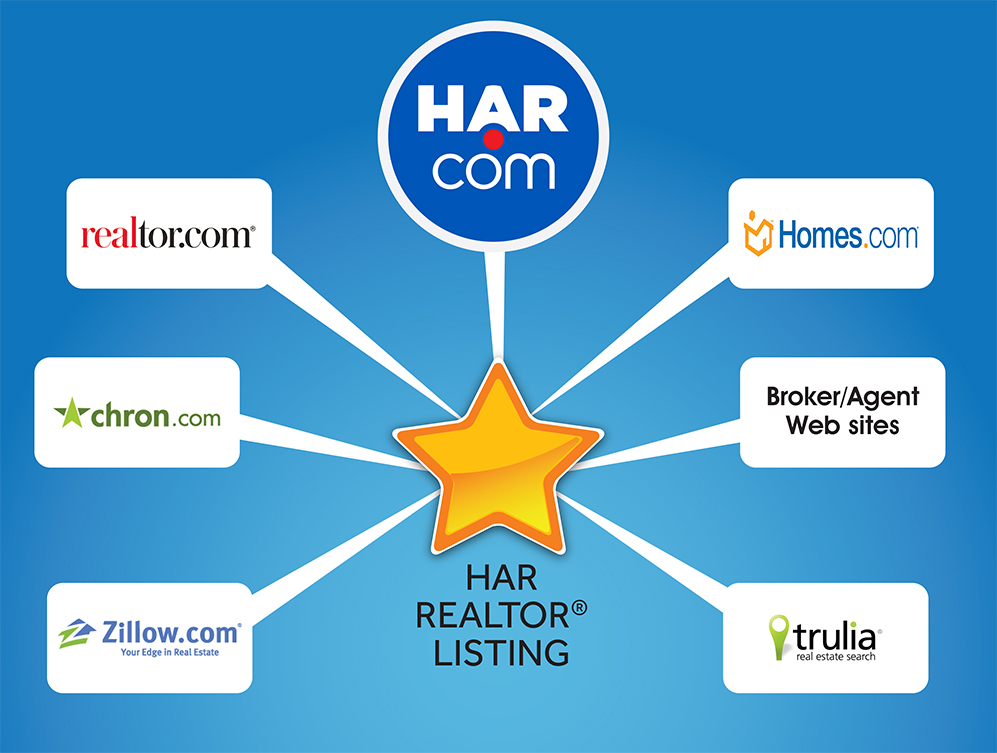 HAR_data_distr._2015pdf