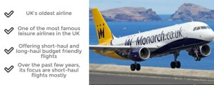 Monarch UK Flight Operator