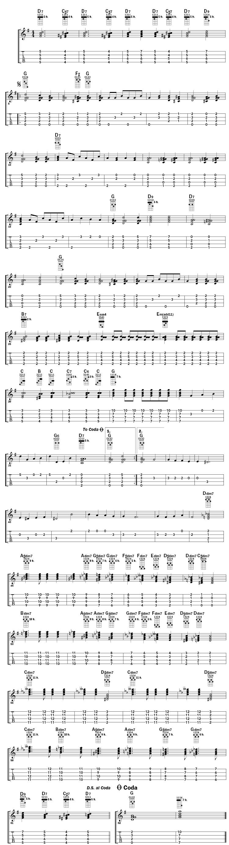 UKULELE Stars and Stripes Forever Music Lesson Uke