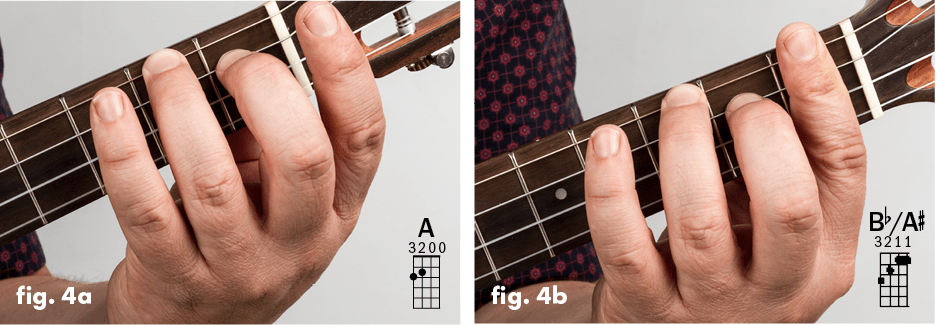 The Movable Nut System Chord Shapes Ukulele Jumpin Jim Lesson Tips fig4