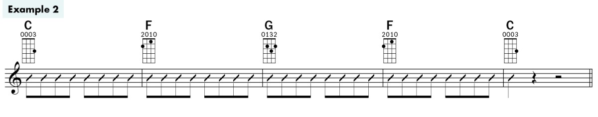 jim d'ville ukulele basics lesson chords example2