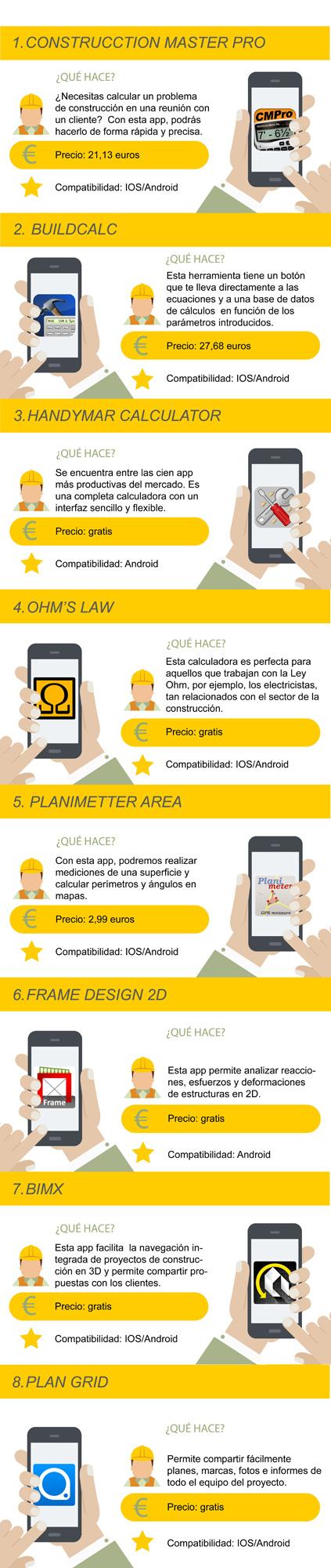Infografía con las mejores aplicaciones móviles para construcción