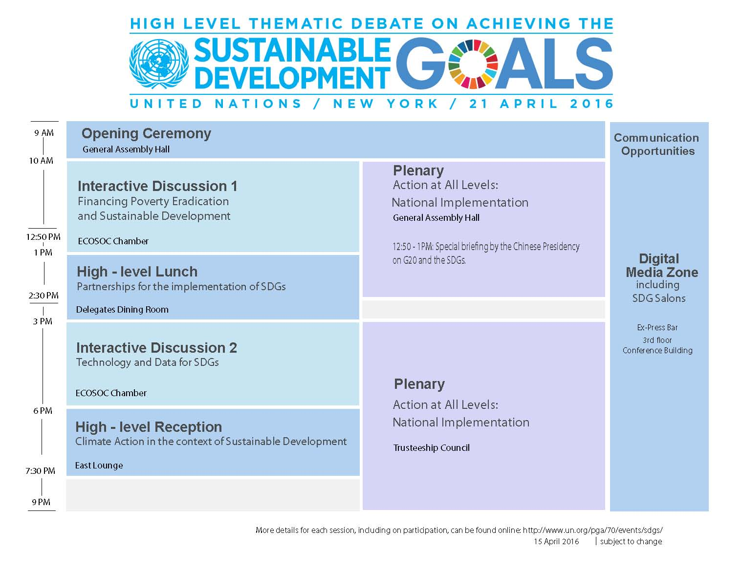 Programme of the High-level thematic Debate on Achieving the SDGs
