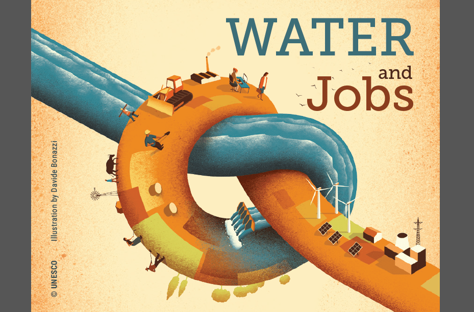 "Image: Cover of the 2016 World Water Development Report, ""Water and Jobs"" report"