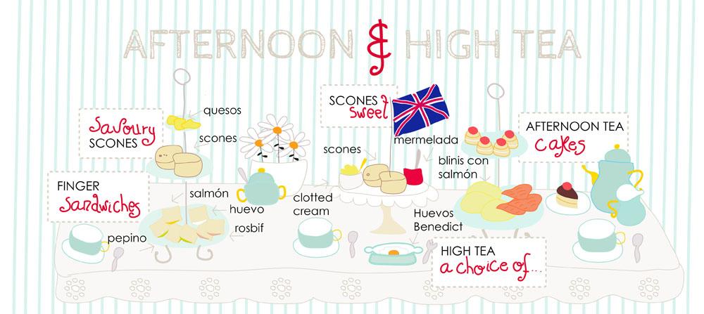 Qué es un afternoon tea Dibujo