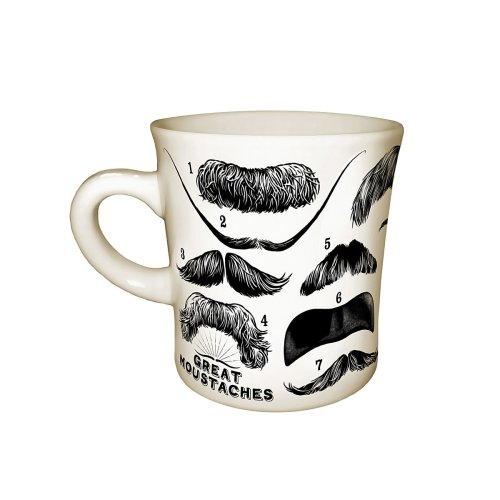 Medium Of Funny Shaped Coffee Mugs