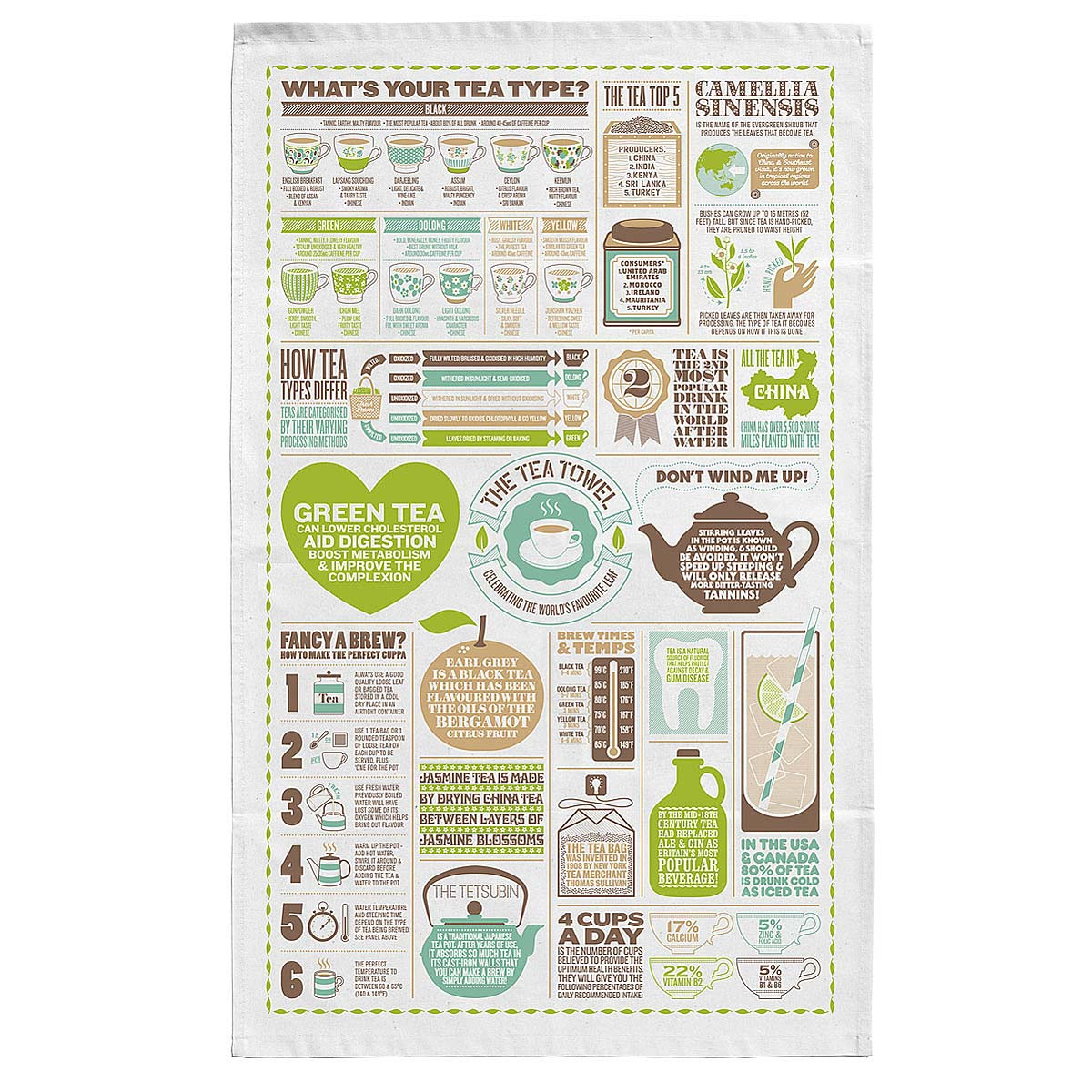 Fullsize Of What Is A Tea Towel