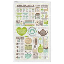Small Of What Is A Tea Towel