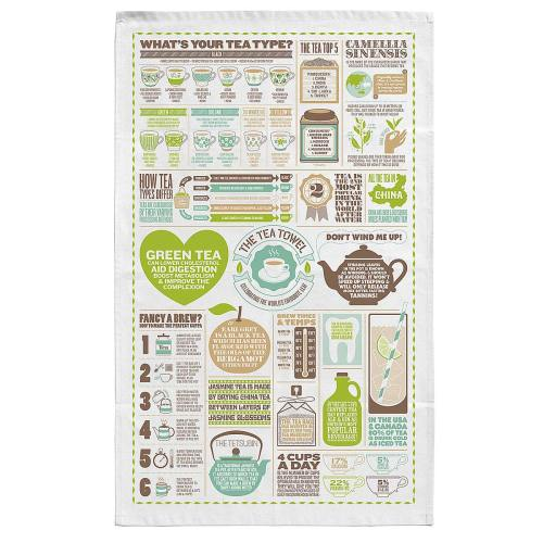 Medium Of What Is A Tea Towel