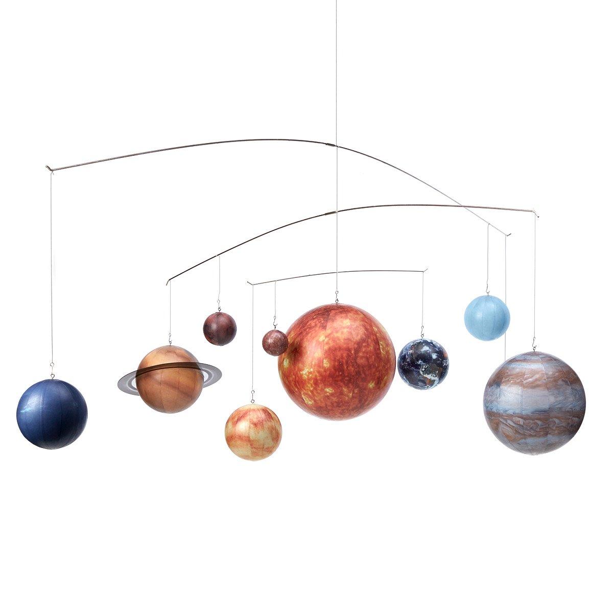Fullsize Of Solar System Mobile