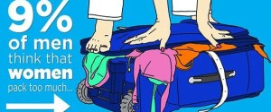 British Holiday Habits – Women Pack Too Much