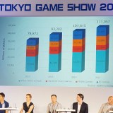 TGS 2016 First Global Game Summit Predicts More Diverse Gaming for the Industry's Future