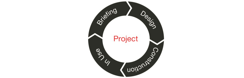 project diagram