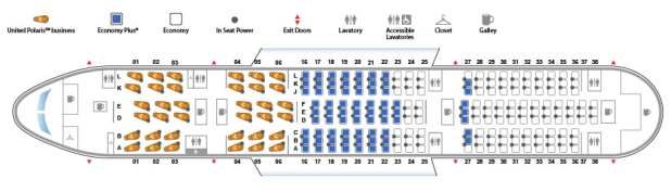 Boeing 787 United Airlines Seating