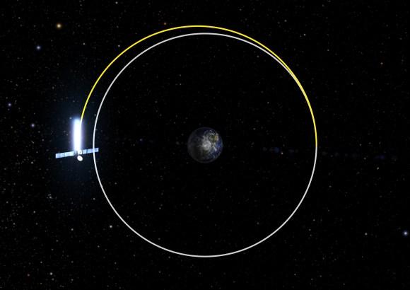 Graveyard orbit.  Image credit:  ESA
