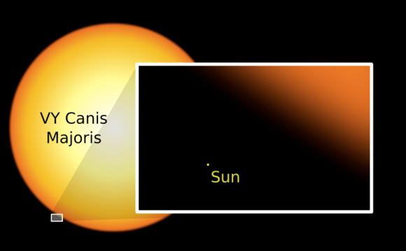 VY Canis Majoris Supernova