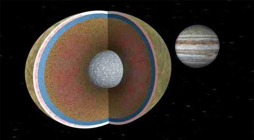 Jupiter's Core