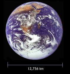 Diameter of the Earth. Image credit: NASA