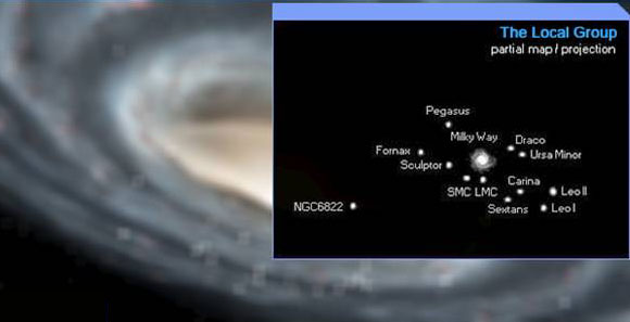 Partial map of the Local Group of galaxies.  Credit:  Planet Quest