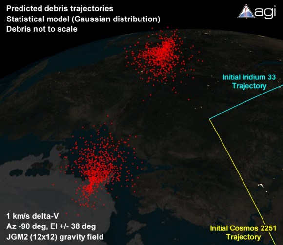 Debris cloud and predicated trajectories. Image courtesy of Analytical Graphics, Inc. (www.agi.com)
