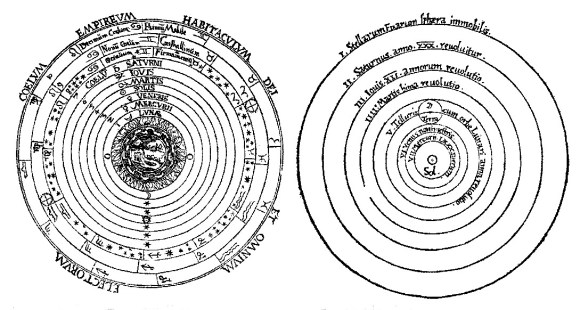 A comparison of the geocentric and heliocentric models of the universe. Credit: history.ucsb.edu