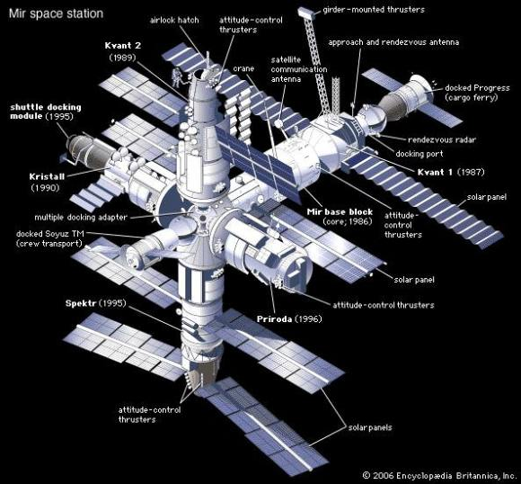 Soviet  Russian Space Station Mir  After Completion In 1996