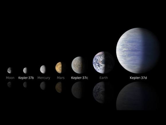 NASA's Kepler mission has discovered a new planetary system that is home to the smallest planet yet found around a star like our sun, approximately 210 light-years away in the constellation Lyra. Credit: NASA/Ames/JPL-Caltech