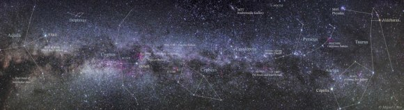 An annotated version of a  deep-sky wide field view of our own galaxy, the Milky Way. Credit and copyright: Miguel Claro.