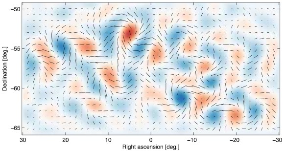 Polarization patterns imprinted in the CMB. Image Credit: CfA