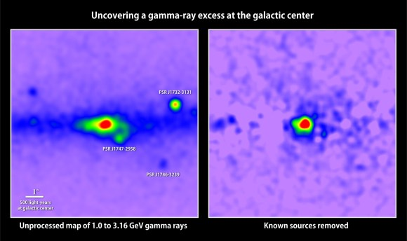 "An intriguing signal could be due to ""dark matter annihilations"" pops up on the left of this data gathered by NASA's Fermi Gamma-ray Space Telescope. The image on left shows the galactic center in gamma rays with energies between 1 and 3.16 GeV. Red indicates the most activity, and the labels are for pulsars. The image at right has all these gamma-ray sources removed. Credit: T. Linden, Univ. of Chicago"