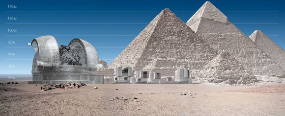 Artist's conception of the E-ELT (left) and Very Large Telescope compared with the Giza Pyramids. Credit: ESO