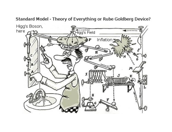 A Rube Goldberg Toothpaste dispenser as also the state of the Standard Model (Credit: R.Goldberg)