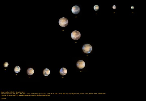 8 months of Mars observations in a single image, from October 2013 ending end of June 2014. Credit and copyright: Leo Aerts.