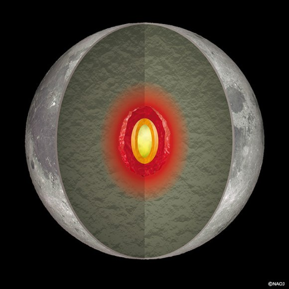 Artist's conception of the internal environment of the moon. Credit: NAOJ