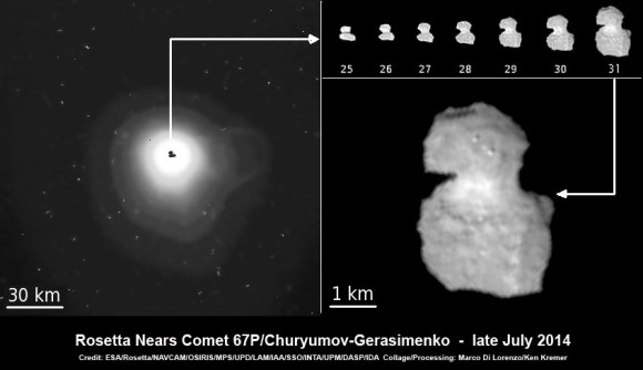 ESA's Rosetta Spacecraft nears final approach to Comet 67P/Churyumov-Gerasimenko in late July 2014. This collage of imagery from Rosetta combines Navcam camera images at right taken nearing final approach from July 25 to July 31, 2014, with OSIRIS wide angle camera image at left of comet's coma on July 25 from a distance of around 3000 km. On July 31 Rosetta had approached to within 1327 km.  Images to scale and contrast enhanced to show further detail. Credit: ESA/Rosetta/NAVCAM/OSIRIS/MPS/UPD/LAM/IAA/SSO/INTA/UPM/DASP/IDA    Collage/Processing: Marco Di Lorenzo/Ken Kremer